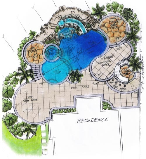swimming pool pool design